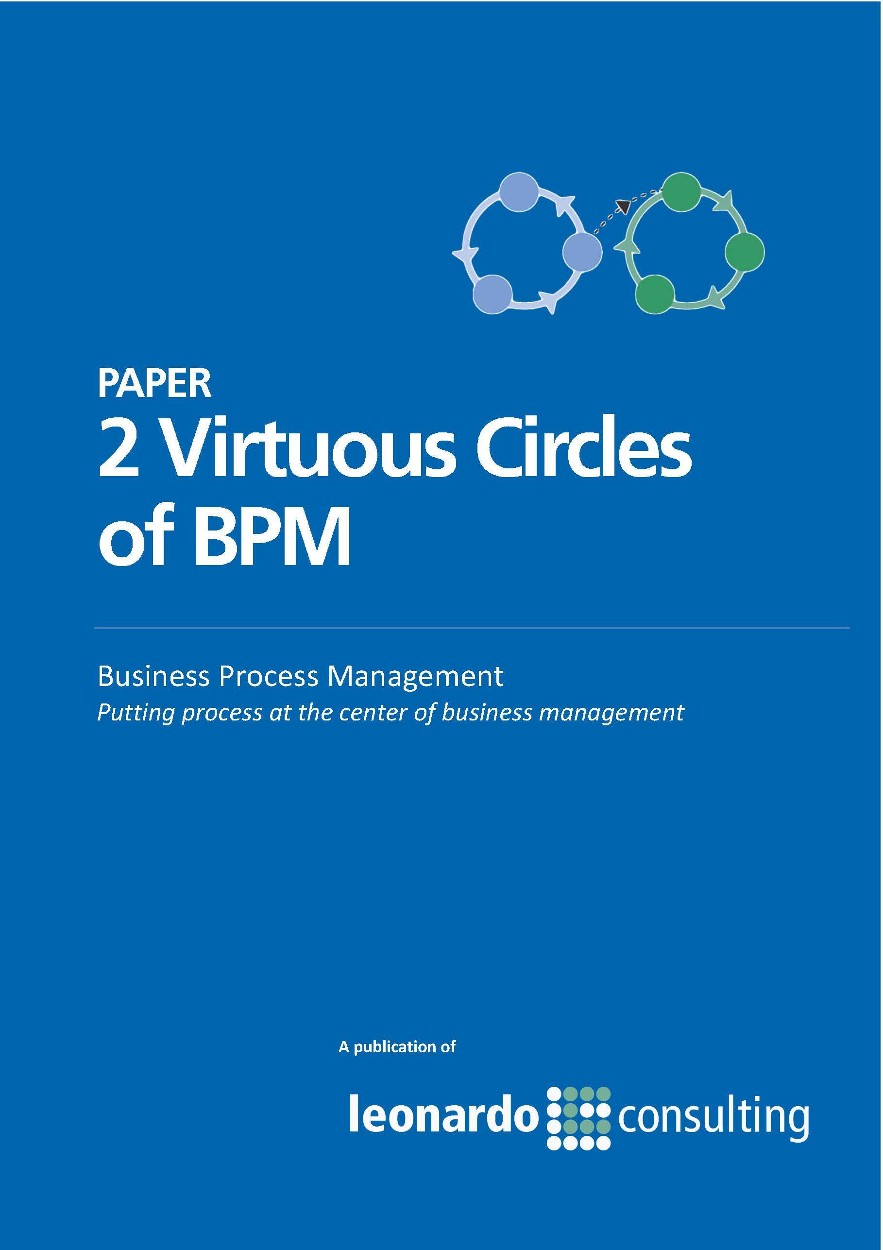 2 Virtuous Circles of BPM